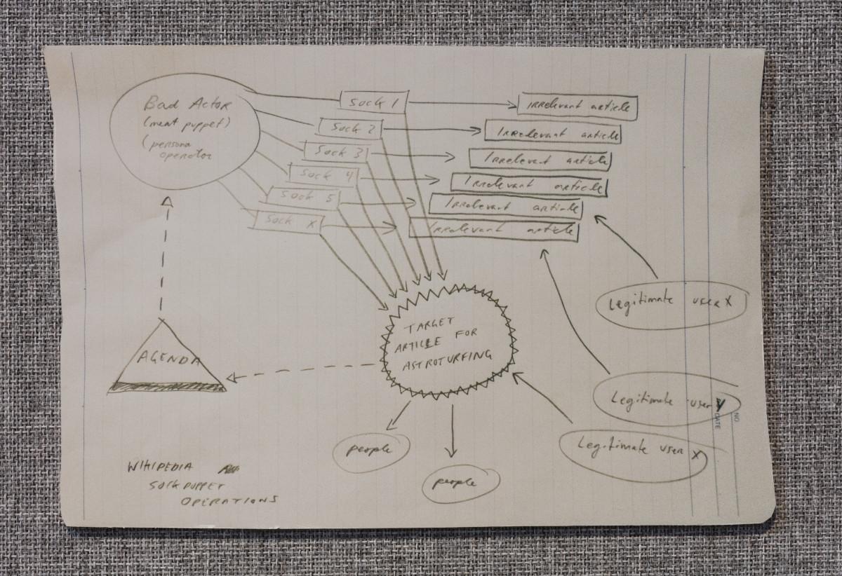 goerzen-sockpuppet-theatre-detail